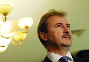 Попова поддерживает лишь 7,54% киевлян