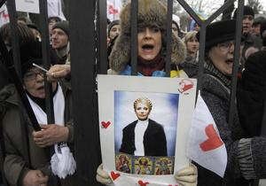 Опрос: Украинцы назвали политика и событие года