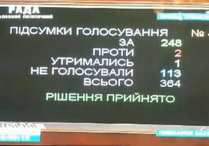 Рада приняла языковой закон