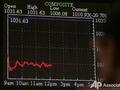 Россияне начали процесс выкупа Украинской биржи - Ъ