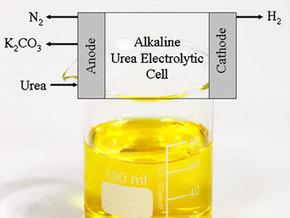Ученые научились добывать водород из мочи - NewsUkraine.