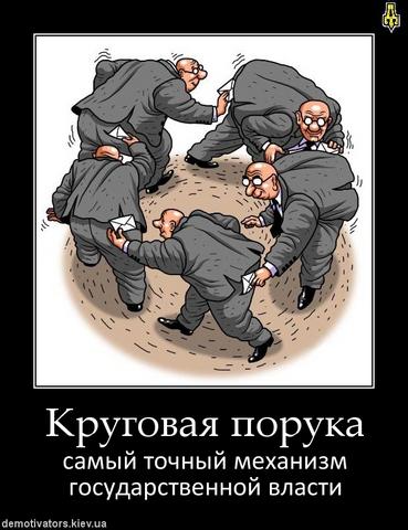 «Круговая порука» украинского политикума.