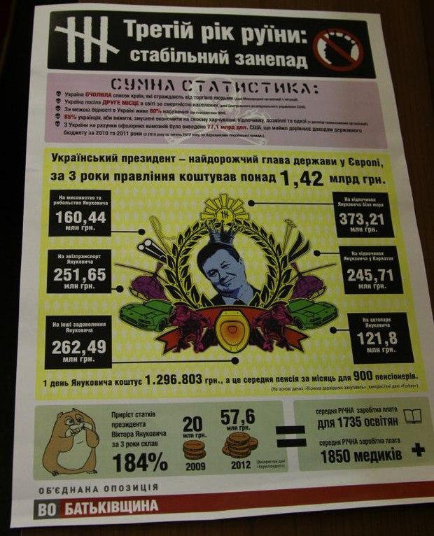 Брошюра для ПР и КПУ от оппозиции