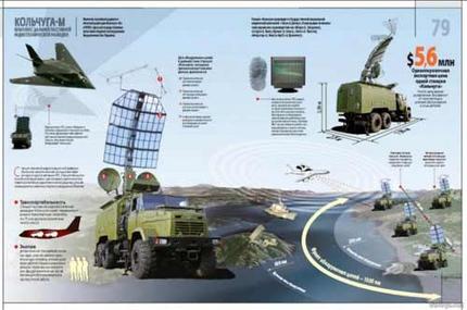 """Ведущие оборонные компании США будут инвестировать в развитие украинского ОПК, - """"Укроборонпром"""" - Цензор.НЕТ 7773"""